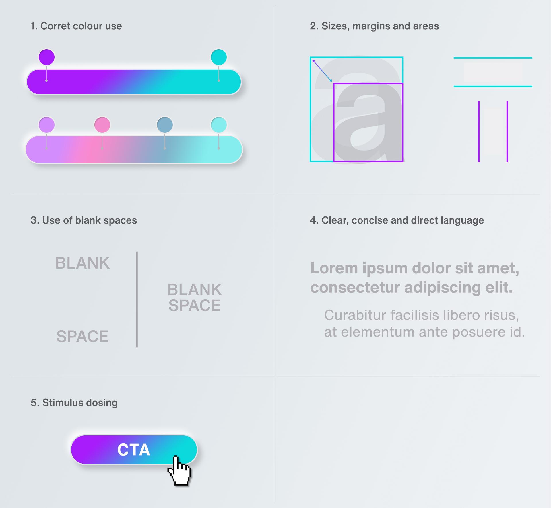 UX/UI good practice infographics